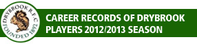 career-records-2012-13
